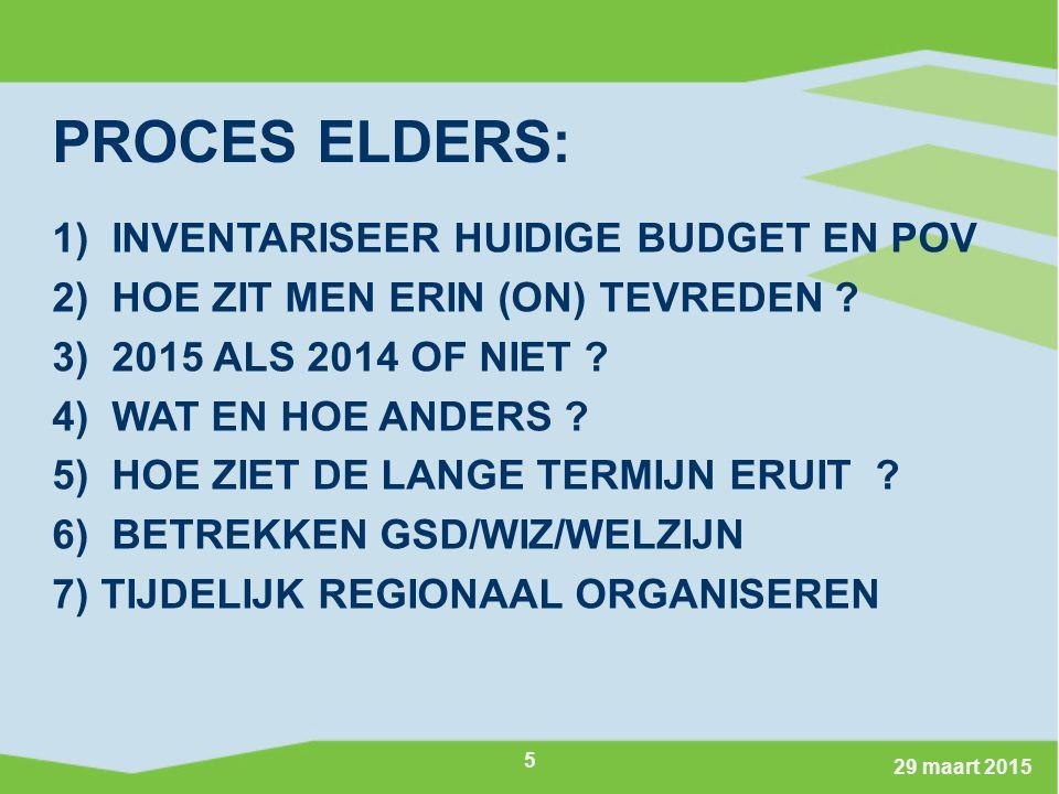 5 PROCES ELDERS: 1)INVENTARISEER HUIDIGE BUDGET EN POV 2)HOE ZIT MEN ERIN (ON) TEVREDEN .
