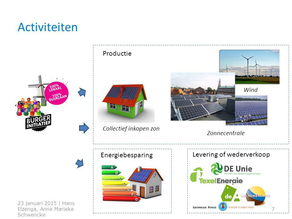 Activiteiten Collectief inkopen zon Zonnecentrale Wind Levering of wederverkoop Productie Energiebesparing 23 januari 2015 | Hans Elzenga, Anne Mariek