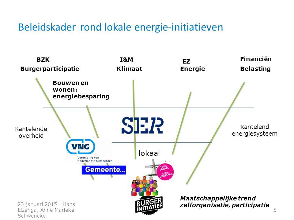 Beleidskader rond lokale energie-initiatieven 23 januari 2015 | Hans Elzenga, Anne Marieke Schwencke 8 BZK Energie lokaal Kantelende overheid Maatschappelijke trend zelforganisatie, participatie Kantelend energiesysteem I&M EZ Financiën KlimaatBurgerparticipatieBelasting Bouwen en wonen: energiebesparing