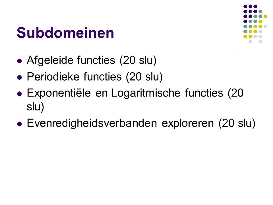 Subdomeinen Afgeleide functies (20 slu) Periodieke functies (20 slu) Exponentiële en Logaritmische functies (20 slu) Evenredigheidsverbanden exploreren (20 slu)