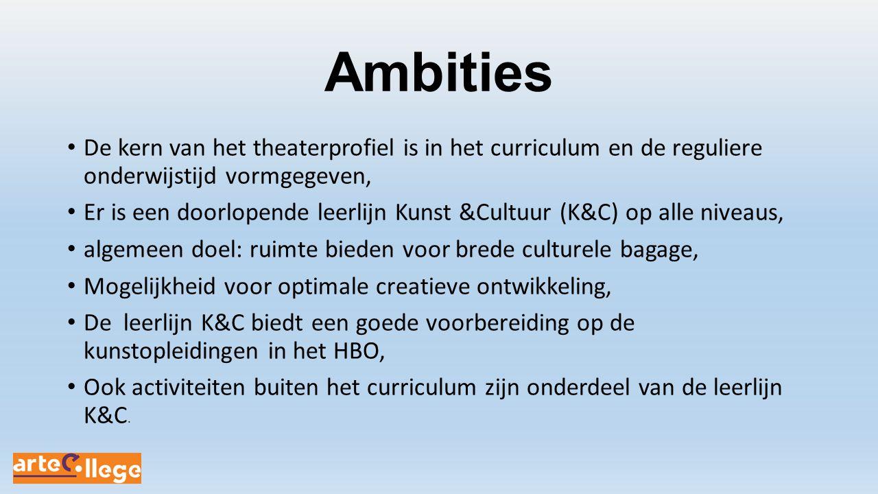 Ambities De kern van het theaterprofiel is in het curriculum en de reguliere onderwijstijd vormgegeven, Er is een doorlopende leerlijn Kunst &Cultuur