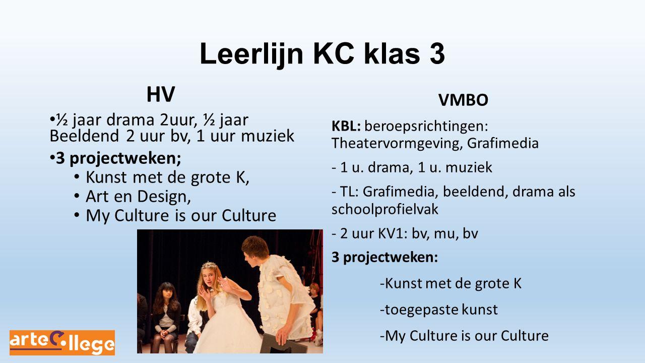 Leerlijn KC klas 3 HV ½ jaar drama 2uur, ½ jaar Beeldend 2 uur bv, 1 uur muziek 3 projectweken; Kunst met de grote K, Art en Design, My Culture is our