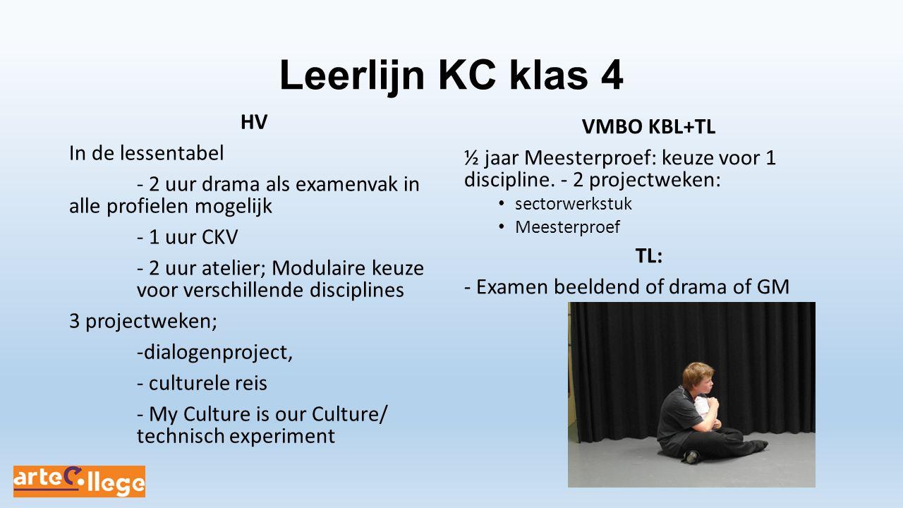 Leerlijn KC klas 4 HV In de lessentabel - 2 uur drama als examenvak in alle profielen mogelijk - 1 uur CKV - 2 uur atelier; Modulaire keuze voor versc