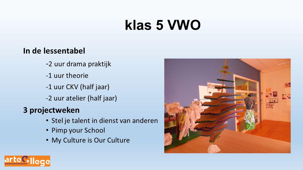 klas 5 VWO In de lessentabel - 2 uur drama praktijk -1 uur theorie -1 uur CKV (half jaar) -2 uur atelier (half jaar) 3 projectweken Stel je talent in
