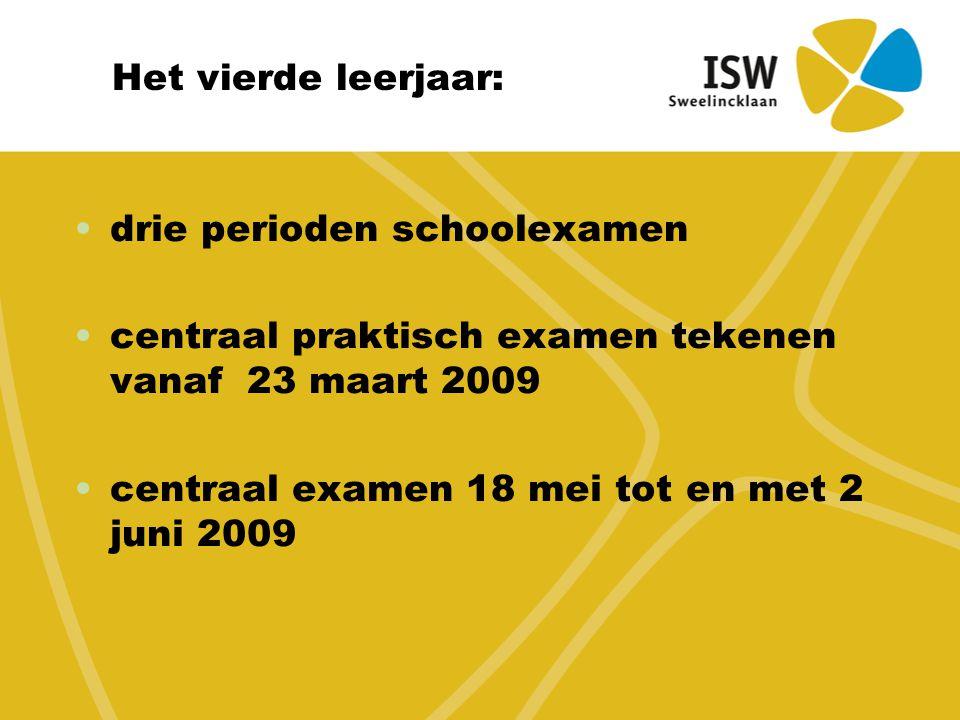 Het vierde leerjaar: drie perioden schoolexamen centraal praktisch examen tekenen vanaf 23 maart 2009 centraal examen 18 mei tot en met 2 juni 2009