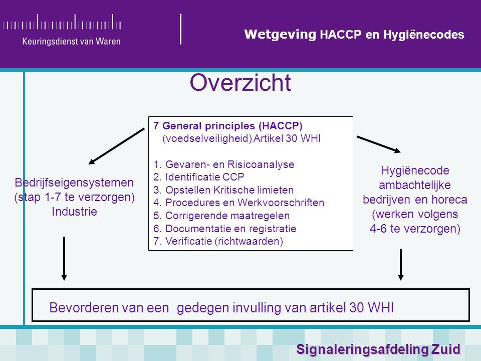 Signaleringsafdeling Zuid 7 General principles (HACCP) (voedselveiligheid) Artikel 30 WHl 1. Gevaren- en Risicoanalyse 2. Identificatie CCP 3. Opstell