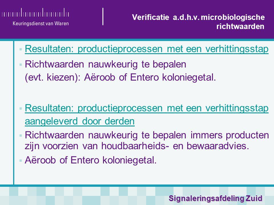 Signaleringsafdeling Zuid  Resultaten: productieprocessen met een verhittingsstap  Richtwaarden nauwkeurig te bepalen (evt. kiezen): Aëroob of Enter