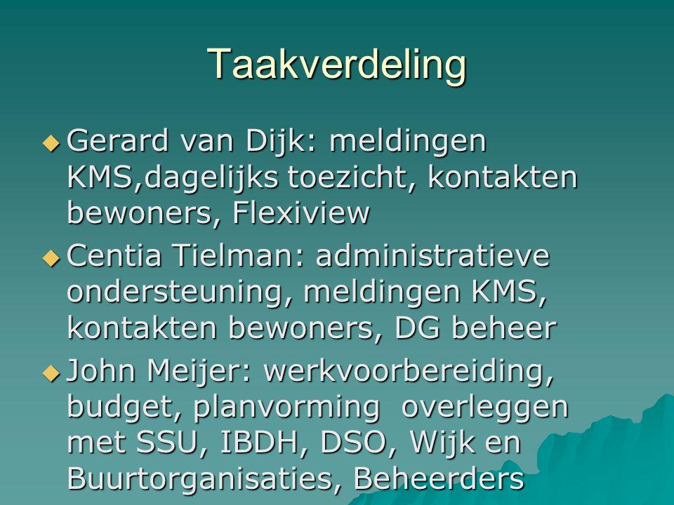 Taakverdeling  Gerard van Dijk: meldingen KMS,dagelijks toezicht, kontakten bewoners, Flexiview  Centia Tielman: administratieve ondersteuning, meld