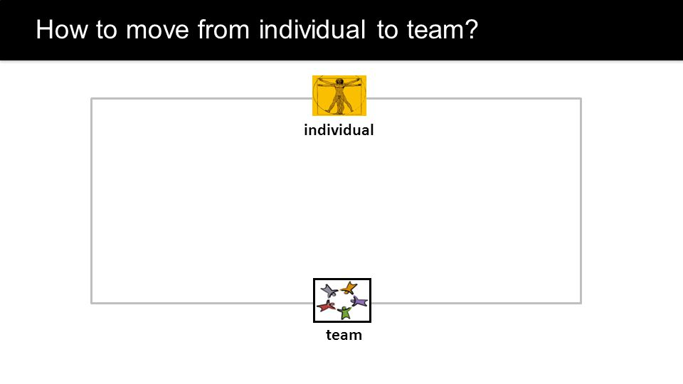 individual team How to move from individual to team?