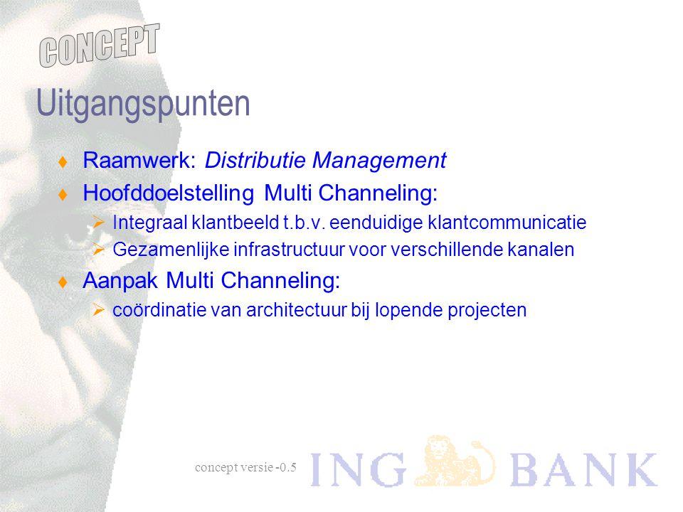 concept versie -0.5 Uitgangspunten  Raamwerk: Distributie Management  Hoofddoelstelling Multi Channeling:  Integraal klantbeeld t.b.v.