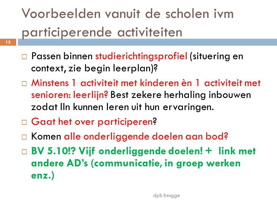 Voorbeelden vanuit de scholen ivm participerende activiteiten  Passen binnen studierichtingsprofiel (situering en context, zie begin leerplan)?  Min