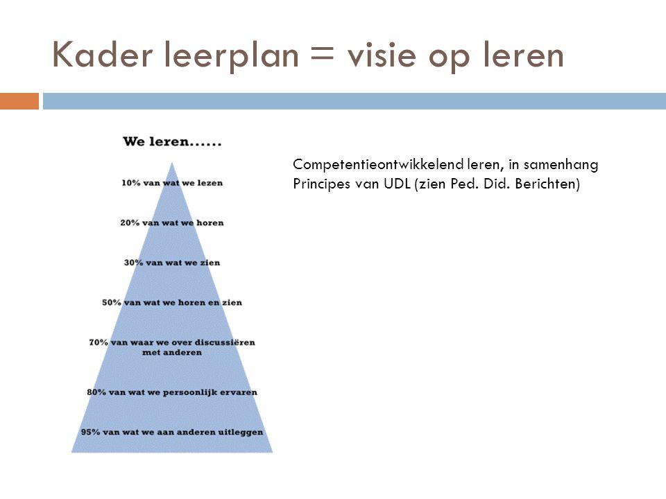 Kader leerplan = visie op leren Competentieontwikkelend leren, in samenhang Principes van UDL (zien Ped. Did. Berichten)