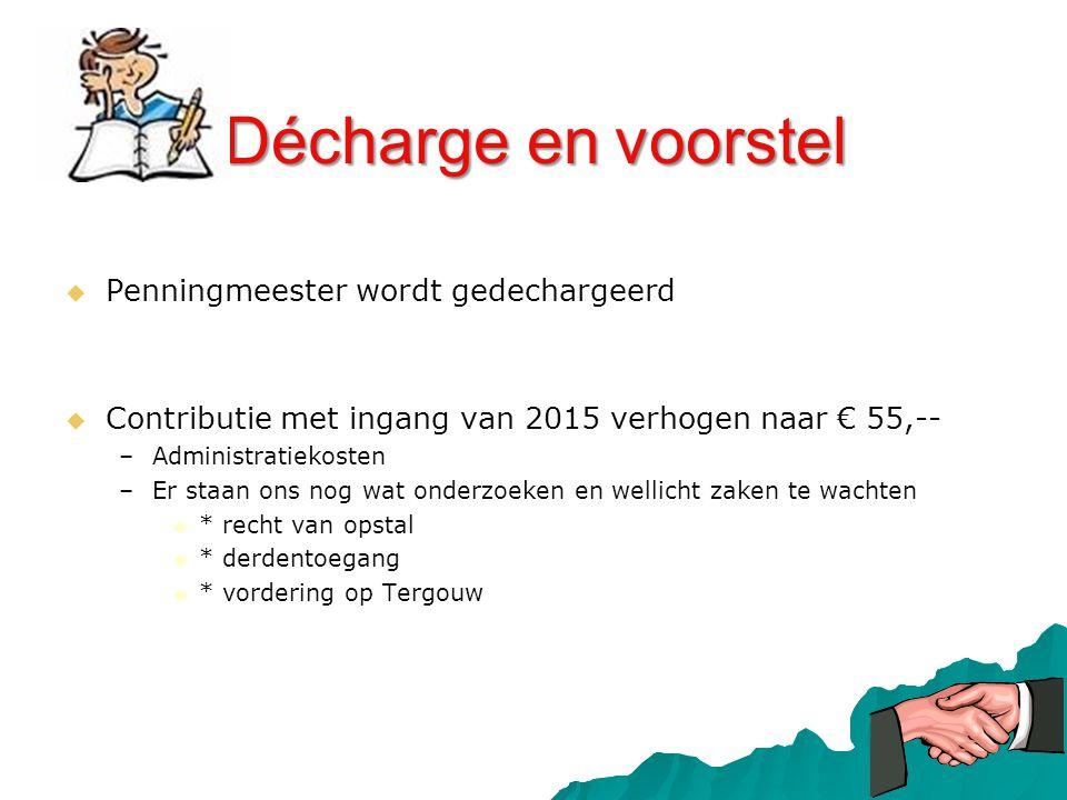 Décharge en voorstel   Penningmeester wordt gedechargeerd   Contributie met ingang van 2015 verhogen naar € 55,-- – –Administratiekosten – –Er sta