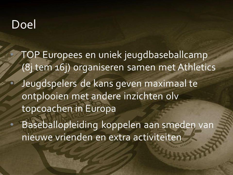 TOP Europees en uniek jeugdbaseballcamp (8j tem 16j) organiseren samen met Athletics Jeugdspelers de kans geven maximaal te ontplooien met andere inzi