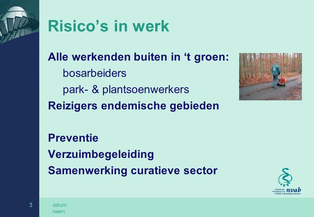 datum naam 3 Risico's in werk Alle werkenden buiten in 't groen: bosarbeiders park- & plantsoenwerkers Reizigers endemische gebieden Preventie Verzuim
