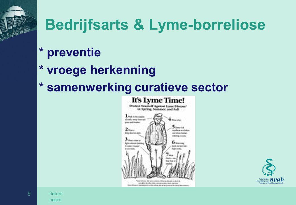 datum naam 9 Bedrijfsarts & Lyme-borreliose * preventie * vroege herkenning * samenwerking curatieve sector