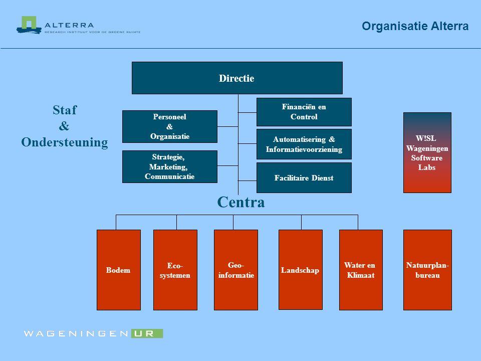 Organisatie Alterra Directie Personeel & Organisatie Strategie, Marketing, Communicatie Water en Klimaat Eco- systemen Bodem Landschap Geo- informatie