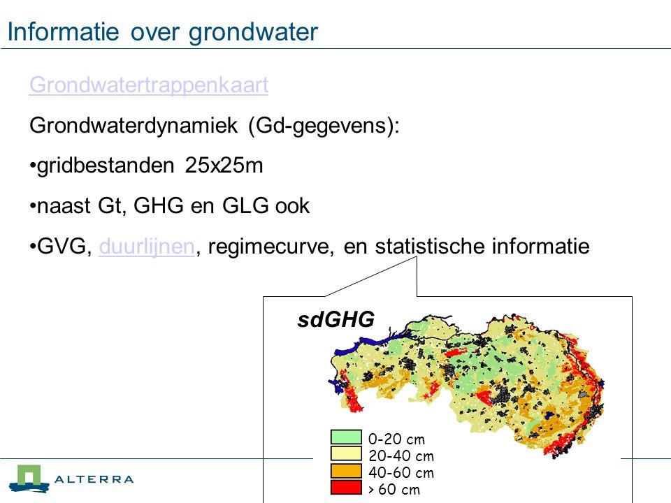 Informatie over grondwater Grondwatertrappenkaart Grondwaterdynamiek (Gd-gegevens): gridbestanden 25x25m naast Gt, GHG en GLG ook GVG, duurlijnen, reg