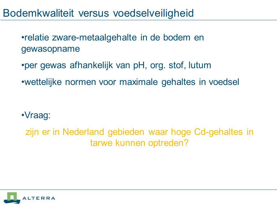 Bodemkwaliteit versus voedselveiligheid relatie zware-metaalgehalte in de bodem en gewasopname per gewas afhankelijk van pH, org. stof, lutum wettelij