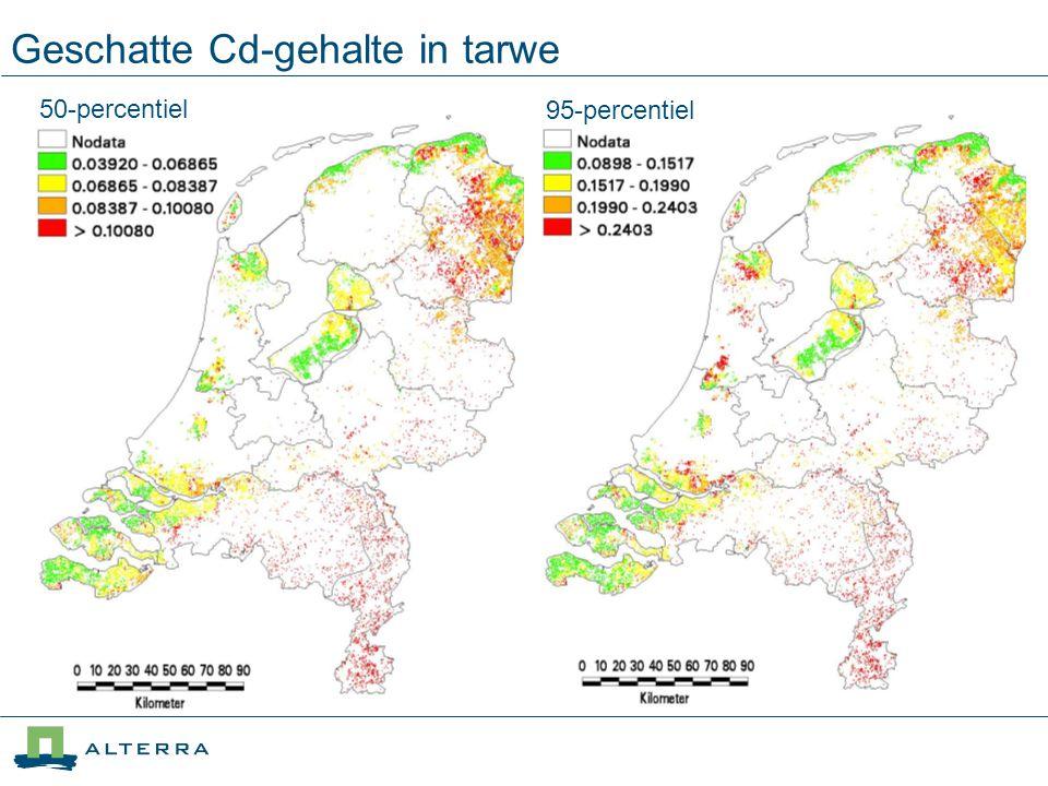Geschatte Cd-gehalte in tarwe 50-percentiel 95-percentiel