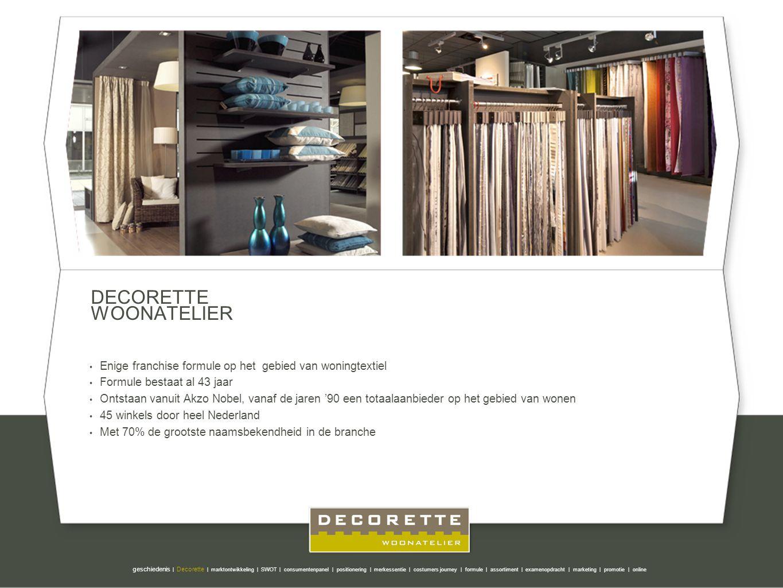 STRATEGIE MISSIE Decorette profileert zich als totaalaanbieder op het gebied van woningstoffering, advies & realisatie; in de winkel of thuis.