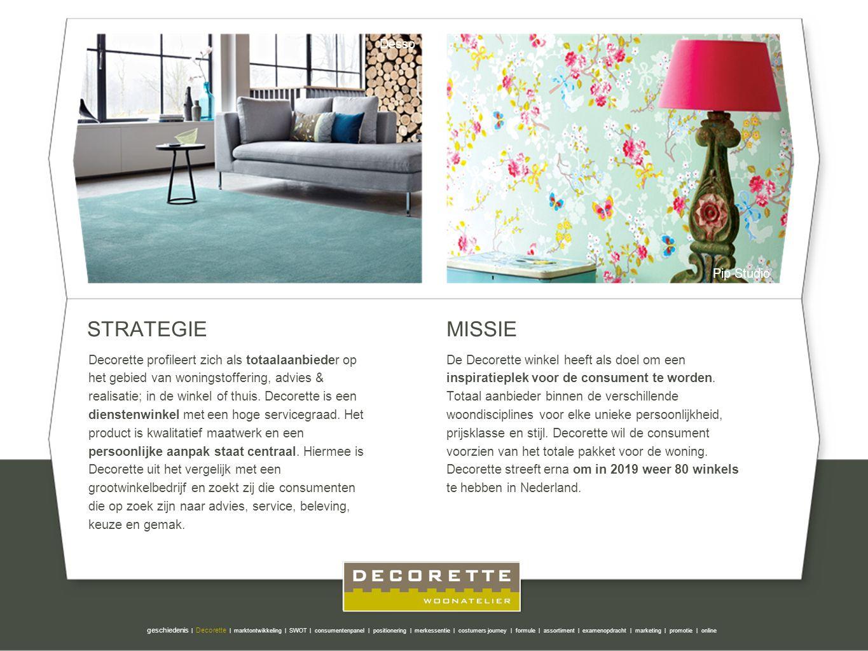 STRATEGIE MISSIE Decorette profileert zich als totaalaanbieder op het gebied van woningstoffering, advies & realisatie; in de winkel of thuis. Decoret