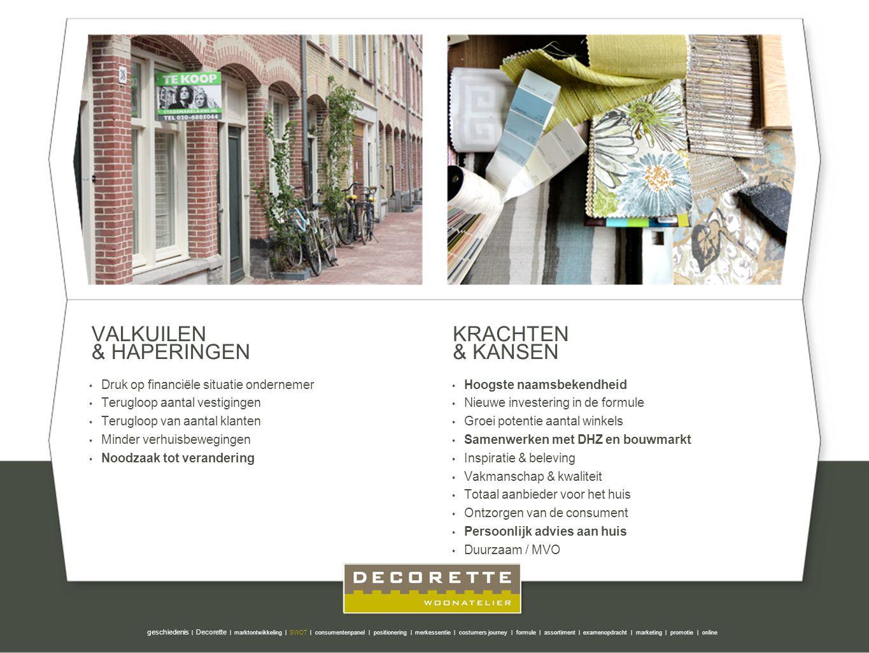 Pip Studio KRACHTEN & KANSEN Hoogste naamsbekendheid Nieuwe investering in de formule Groei potentie aantal winkels Samenwerken met DHZ en bouwmarkt I
