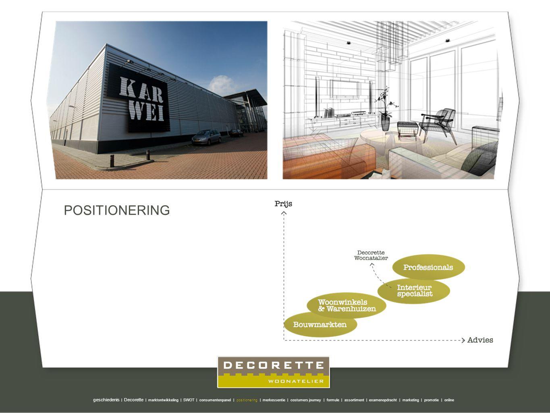 POSITIONERING Pip Studio geschiedenis | Decorette | marktontwikkeling | SWOT | consumentenpanel | positionering | merkessentie | costumers journey | f