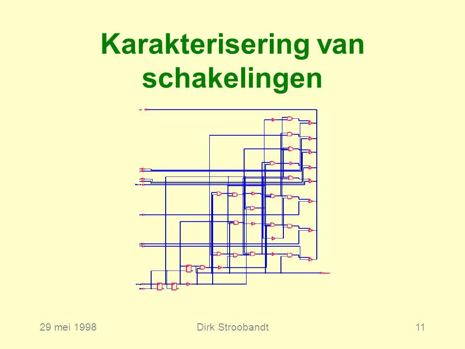 29 mei 1998Dirk Stroobandt11 Karakterisering van schakelingen