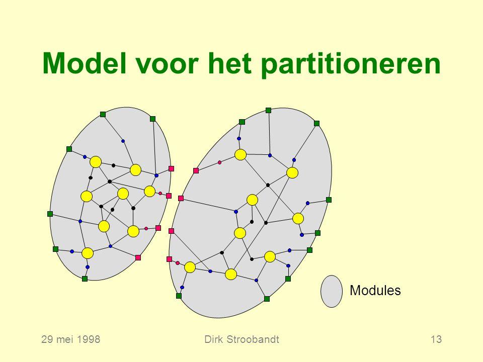 29 mei 1998Dirk Stroobandt13 8 netten doorgeknipt 4 netten doorgeknipt Model voor het partitioneren Modules