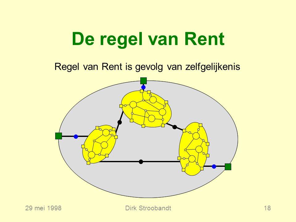 29 mei 1998Dirk Stroobandt18 De regel van Rent Regel van Rent is gevolg van zelfgelijkenis