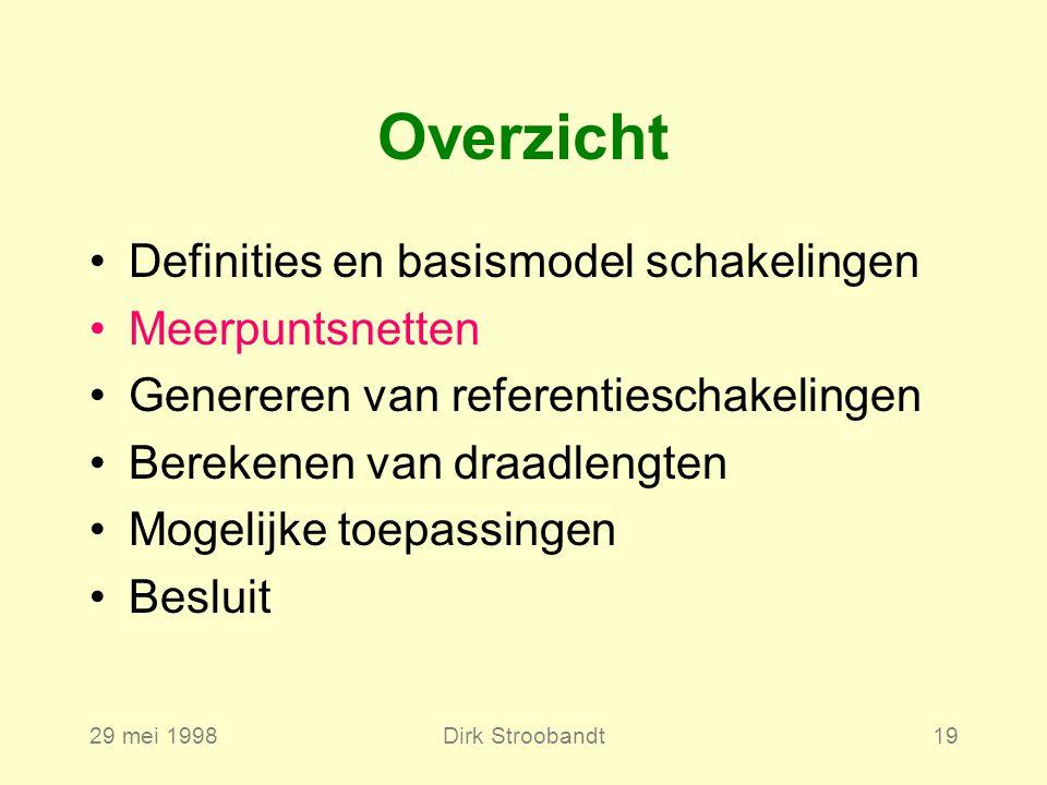 29 mei 1998Dirk Stroobandt19 Definities en basismodel schakelingen Meerpuntsnetten Genereren van referentieschakelingen Berekenen van draadlengten Mogelijke toepassingen Besluit Overzicht