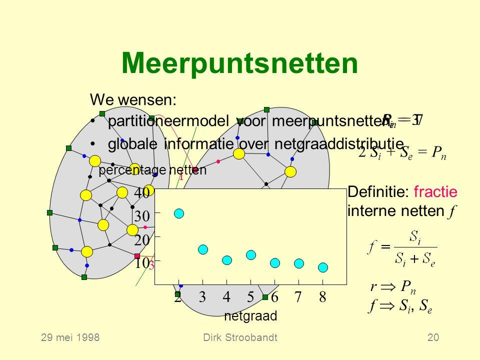 29 mei 1998Dirk Stroobandt20 P n = 7S i = 3S e = 1 Meerpuntsnetten 2 S i + S e = P n 1 2 3 1 r  P n f  S i, S e Definitie: fractie interne netten f We wensen: partitioneermodel voor meerpuntsnetten globale informatie over netgraaddistributie 2345678 10 20 30 40 netgraad percentage netten