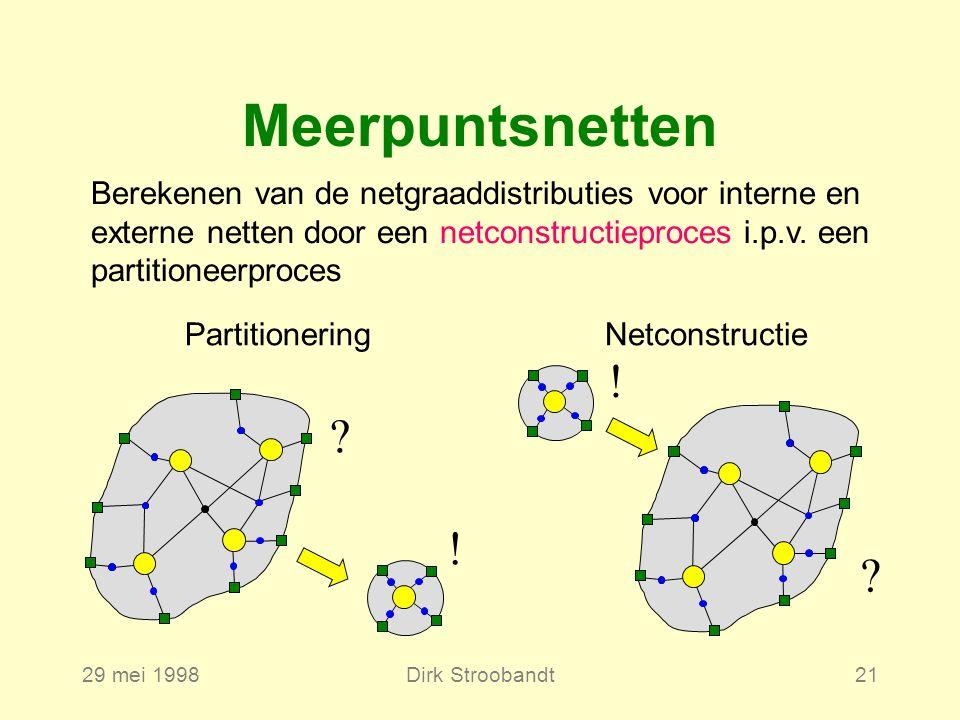 29 mei 1998Dirk Stroobandt21 Meerpuntsnetten Berekenen van de netgraaddistributies voor interne en externe netten door een netconstructieproces i.p.v.
