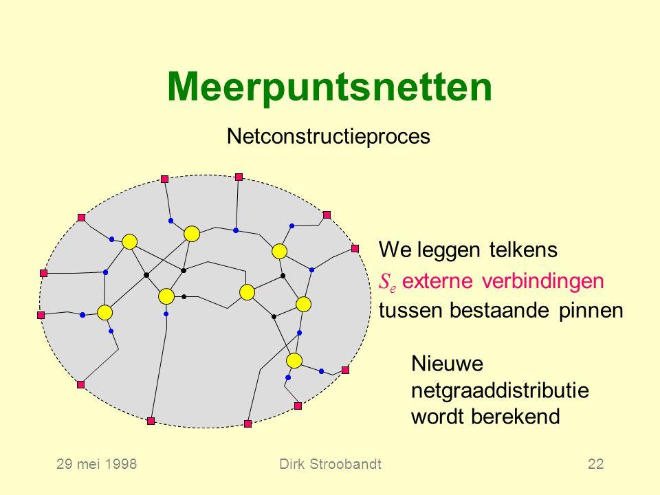 29 mei 1998Dirk Stroobandt22 We leggen telkens S i interne verbindingen tussen bestaande pinnen Meerpuntsnetten Netconstructieproces S e externe verbindingen Nieuwe netgraaddistributie wordt berekend