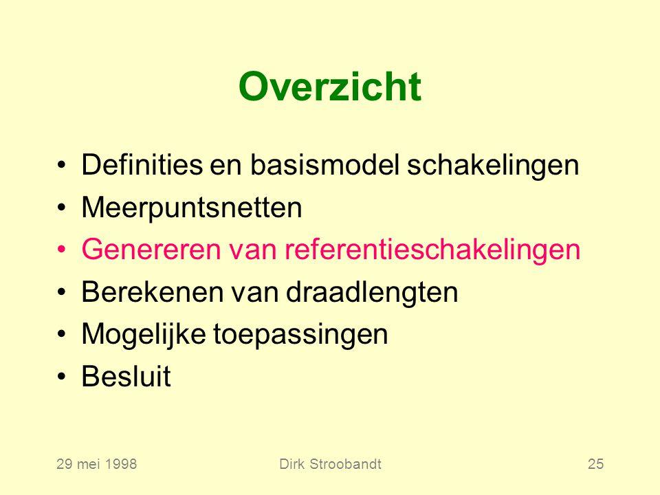 29 mei 1998Dirk Stroobandt25 Definities en basismodel schakelingen Meerpuntsnetten Genereren van referentieschakelingen Berekenen van draadlengten Mogelijke toepassingen Besluit Overzicht