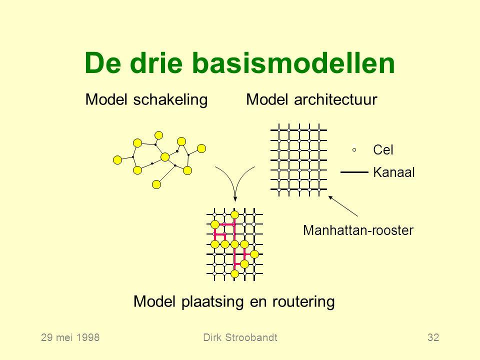 29 mei 1998Dirk Stroobandt32 De drie basismodellen Model schakeling Model plaatsing en routering Model architectuur Cel Kanaal Manhattan-rooster