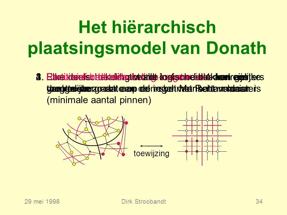 29 mei 1998Dirk Stroobandt34 1.