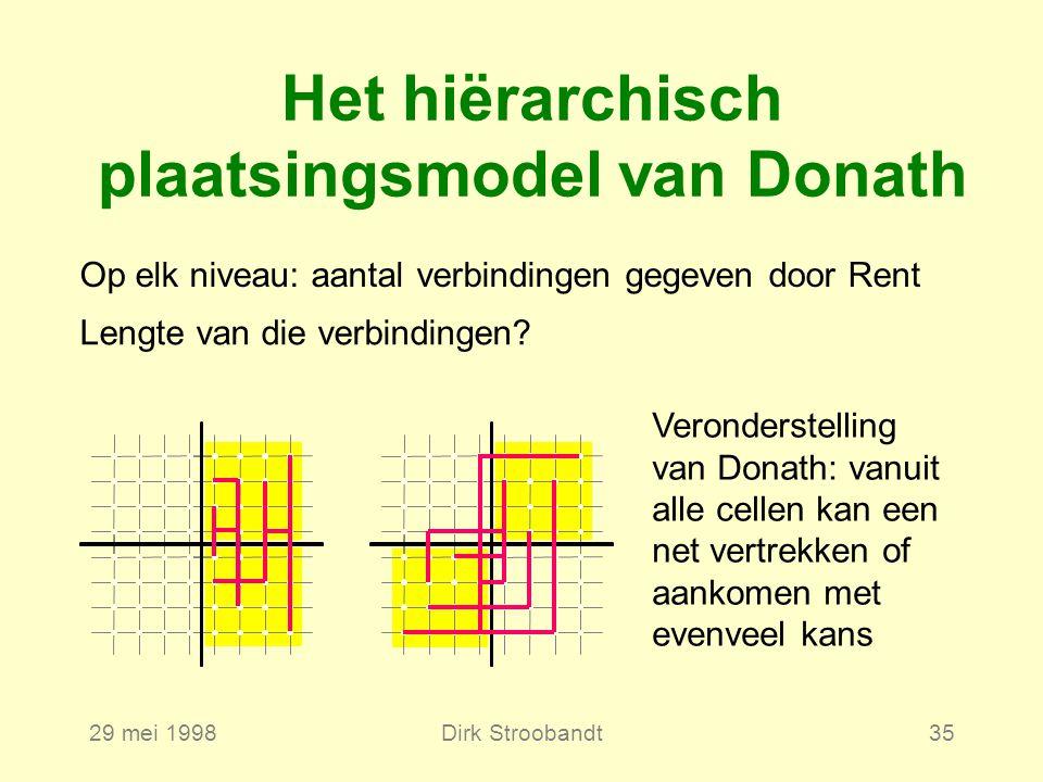 29 mei 1998Dirk Stroobandt35 Het hiërarchisch plaatsingsmodel van Donath Op elk niveau: aantal verbindingen gegeven door Rent Lengte van die verbindingen.