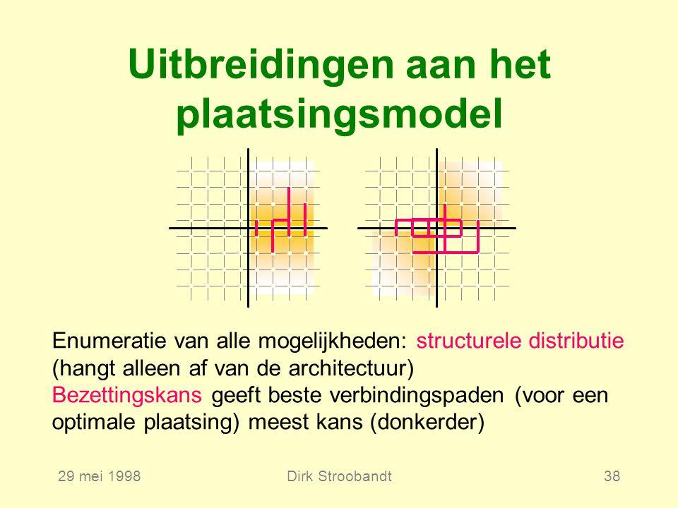 29 mei 1998Dirk Stroobandt38 Belangrijkste troef van Donath behouden: schalingsgedrag door hiërarchische plaatsing.