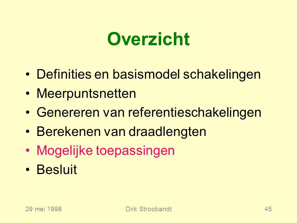 29 mei 1998Dirk Stroobandt45 Definities en basismodel schakelingen Meerpuntsnetten Genereren van referentieschakelingen Berekenen van draadlengten Mogelijke toepassingen Besluit Overzicht