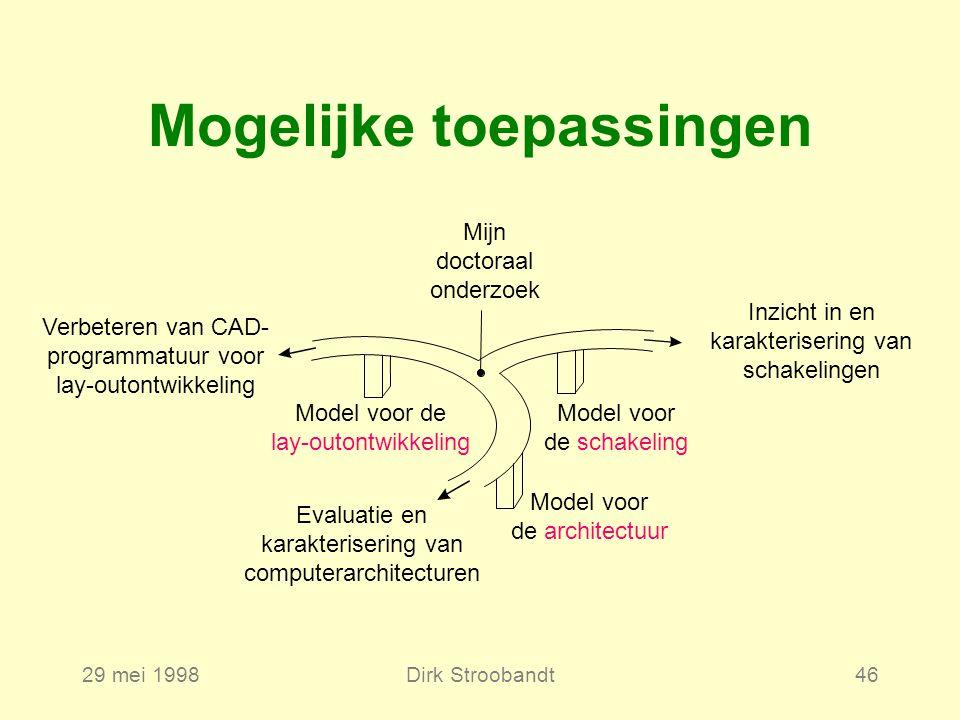 29 mei 1998Dirk Stroobandt46 Mogelijke toepassingen Mijn doctoraal onderzoek Verbeteren van CAD- programmatuur voor lay-outontwikkeling Model voor de lay-outontwikkeling Model voor de schakeling Model voor de architectuur Inzicht in en karakterisering van schakelingen Evaluatie en karakterisering van computerarchitecturen