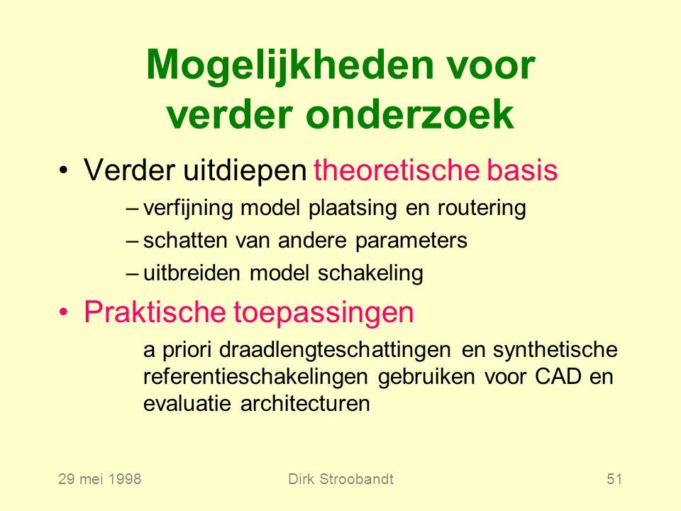 29 mei 1998Dirk Stroobandt51 Mogelijkheden voor verder onderzoek Verder uitdiepen theoretische basis –verfijning model plaatsing en routering –schatten van andere parameters –uitbreiden model schakeling Praktische toepassingen a priori draadlengteschattingen en synthetische referentieschakelingen gebruiken voor CAD en evaluatie architecturen