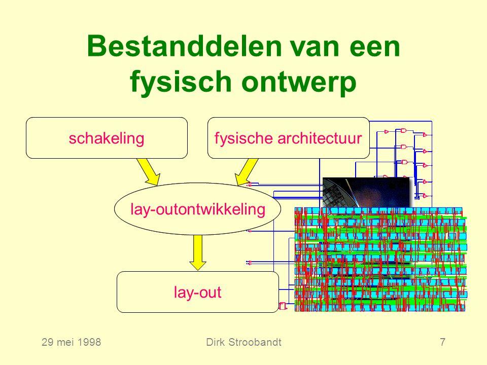 29 mei 1998Dirk Stroobandt7 Bestanddelen van een fysisch ontwerp fysische architectuur lay-outontwikkeling lay-out schakeling fysische architectuur lay-outontwikkeling