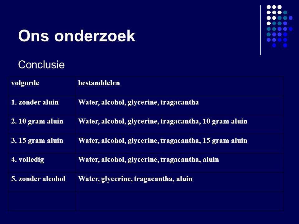 Conclusie volgordebestanddelen 1. zonder aluinWater, alcohol, glycerine, tragacantha 2. 10 gram aluinWater, alcohol, glycerine, tragacantha, 10 gram a