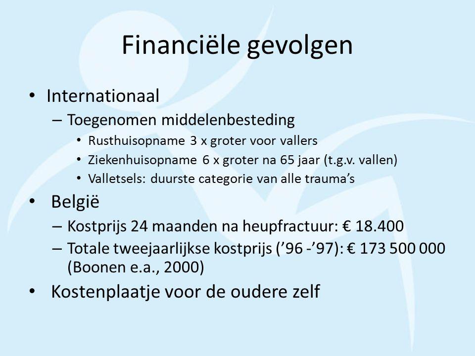 Financiële gevolgen Internationaal – Toegenomen middelenbesteding Rusthuisopname 3 x groter voor vallers Ziekenhuisopname 6 x groter na 65 jaar (t.g.v