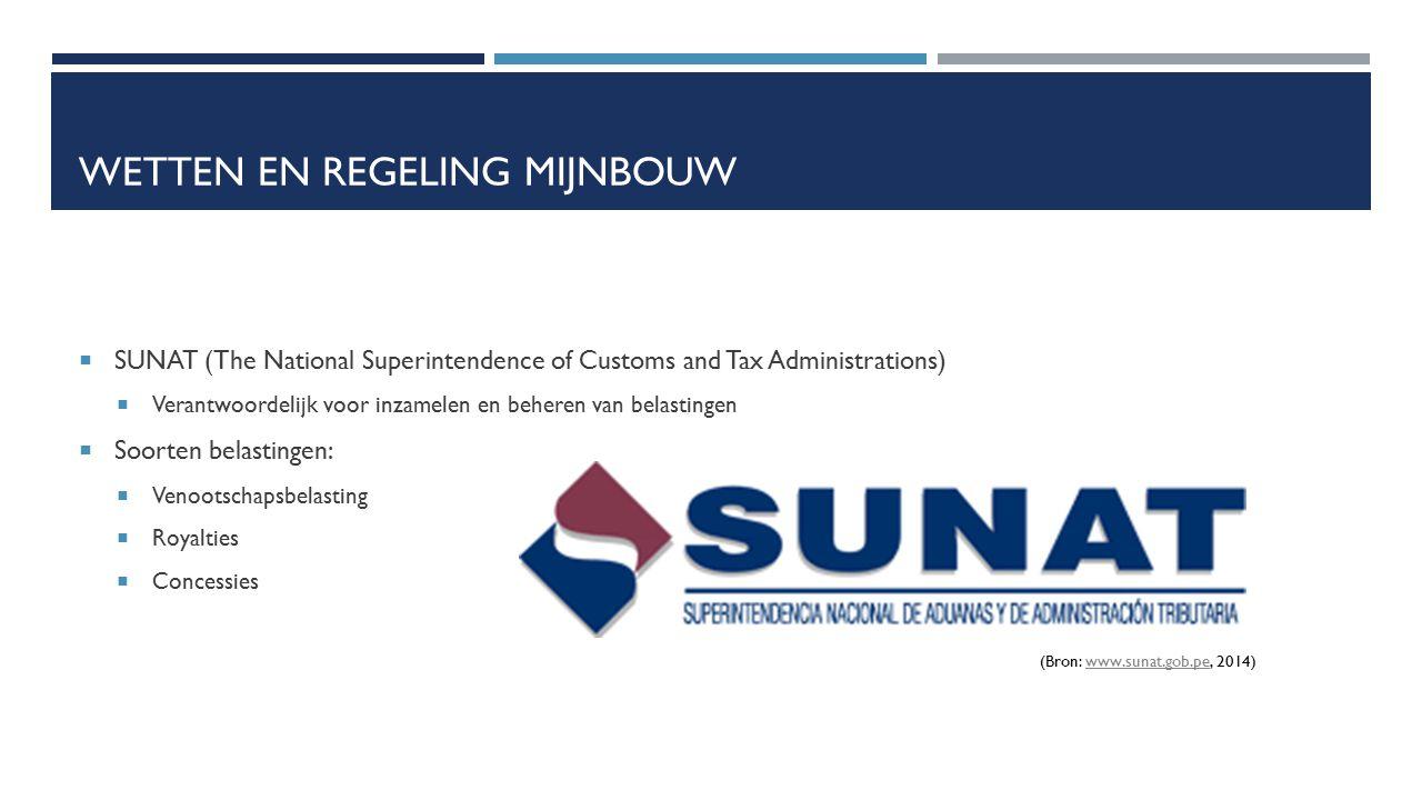 WETTEN EN REGELING MIJNBOUW  SUNAT (The National Superintendence of Customs and Tax Administrations)  Verantwoordelijk voor inzamelen en beheren van