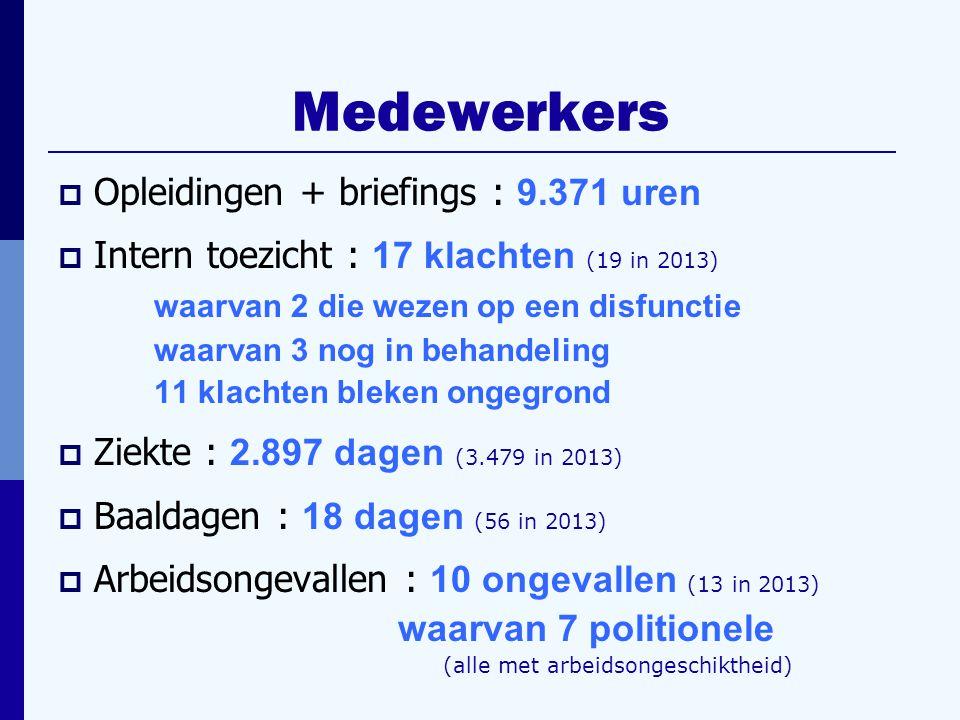 Medewerkers  Opleidingen + briefings : 9.371 uren  Intern toezicht : 17 klachten (19 in 2013) waarvan 2 die wezen op een disfunctie waarvan 3 nog in behandeling 11 klachten bleken ongegrond  Ziekte : 2.897 dagen (3.479 in 2013)  Baaldagen : 18 dagen (56 in 2013)  Arbeidsongevallen : 10 ongevallen (13 in 2013) waarvan 7 politionele (alle met arbeidsongeschiktheid)