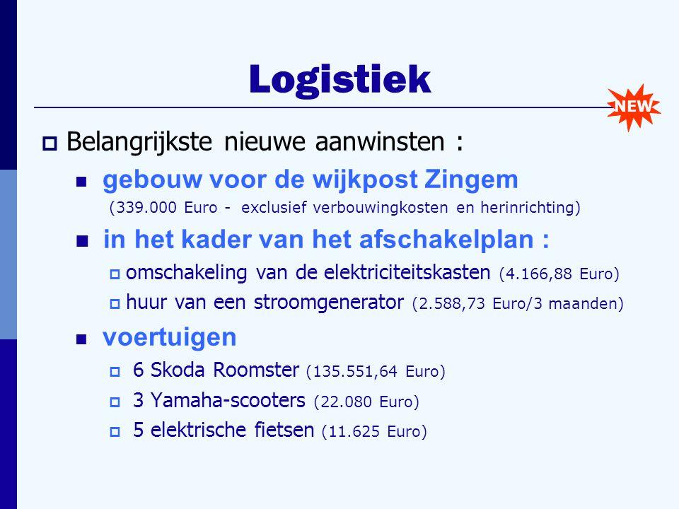 Logistiek  Belangrijkste nieuwe aanwinsten : gebouw voor de wijkpost Zingem (339.000 Euro - exclusief verbouwingkosten en herinrichting) in het kader van het afschakelplan :  omschakeling van de elektriciteitskasten (4.166,88 Euro)  huur van een stroomgenerator (2.588,73 Euro/3 maanden) voertuigen  6 Skoda Roomster (135.551,64 Euro)  3 Yamaha-scooters (22.080 Euro)  5 elektrische fietsen (11.625 Euro) NEW