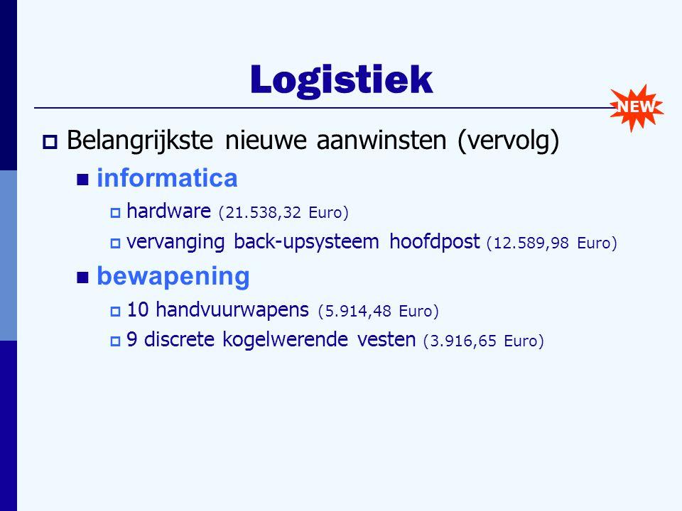 Logistiek  Belangrijkste nieuwe aanwinsten (vervolg) informatica  hardware (21.538,32 Euro)  vervanging back-upsysteem hoofdpost (12.589,98 Euro) bewapening  10 handvuurwapens (5.914,48 Euro)  9 discrete kogelwerende vesten (3.916,65 Euro) NEW